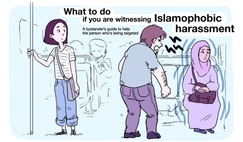 islamophobia copy