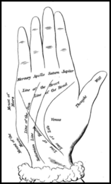 the handbook of palmistry illustration 1885